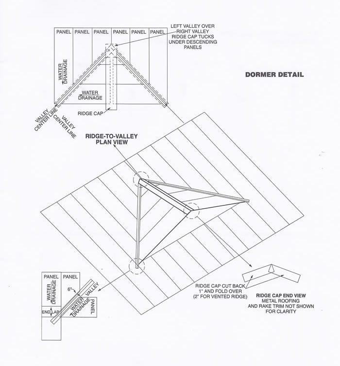 Dormer Details