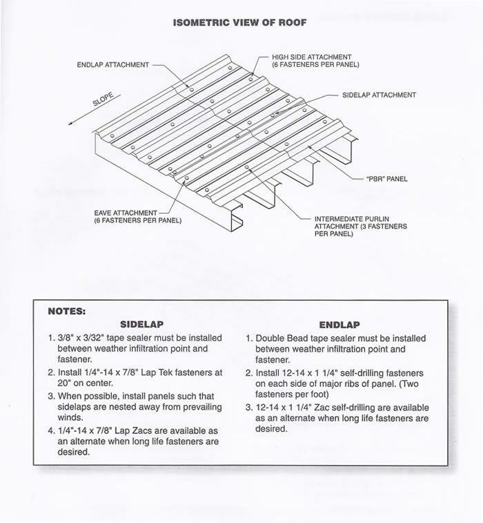 PBR Technical Info